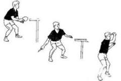 打乒乓球动作过于规范也不行?