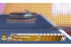 2020國際乒聯總決賽比賽視頻:馬龍VS樊振東 手機在線看