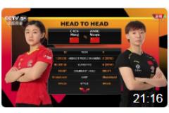 2020WTT澳門乒乓球賽排位賽比賽視頻:王曼昱vs陳夢